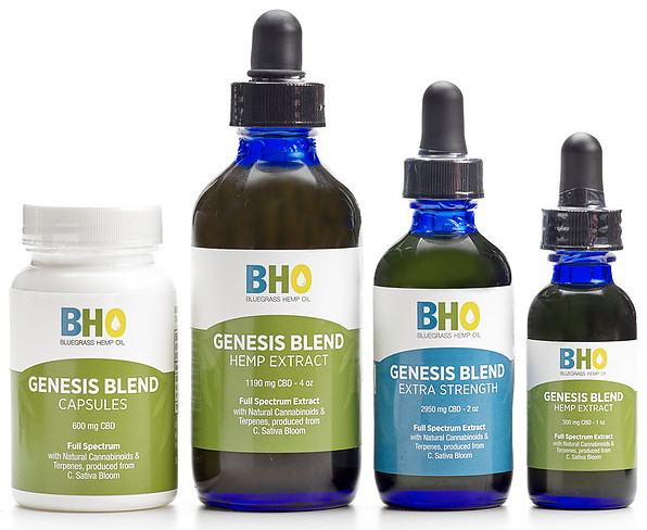 Introduction Of Bluegrass Hemp Oil